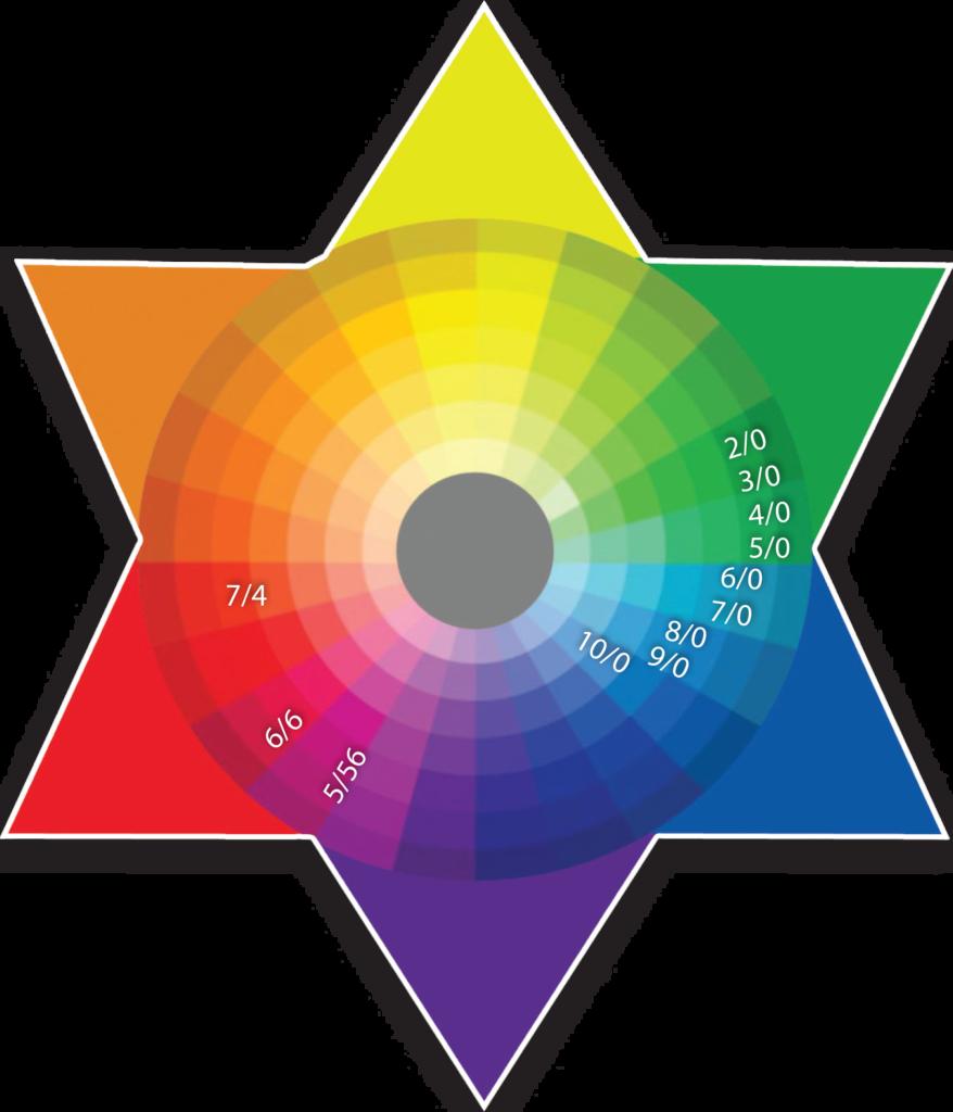 F18 Permanent Colors